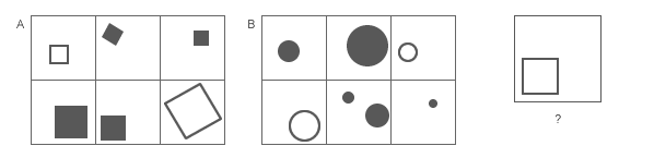 UKCAT Abstract Reasoning Example 1